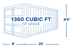 20ft. Storage (Dry) Container